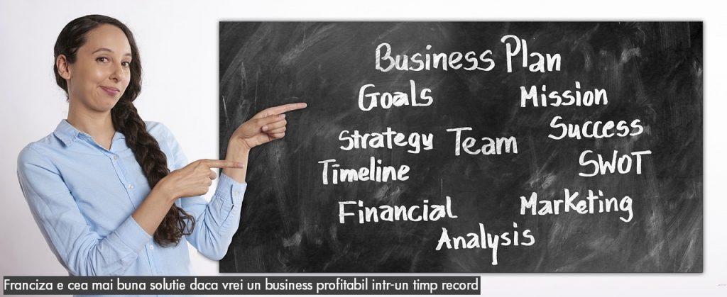 franciza-e-cea-mai-buna-solutie-daca-vrei-un-business-profitabil-intr-un-timp-record